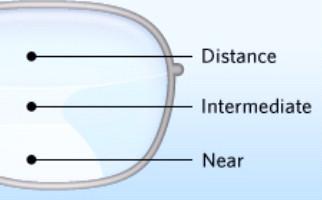 Presbylasik στο οφθαλμολογικό κέντρο Aktis